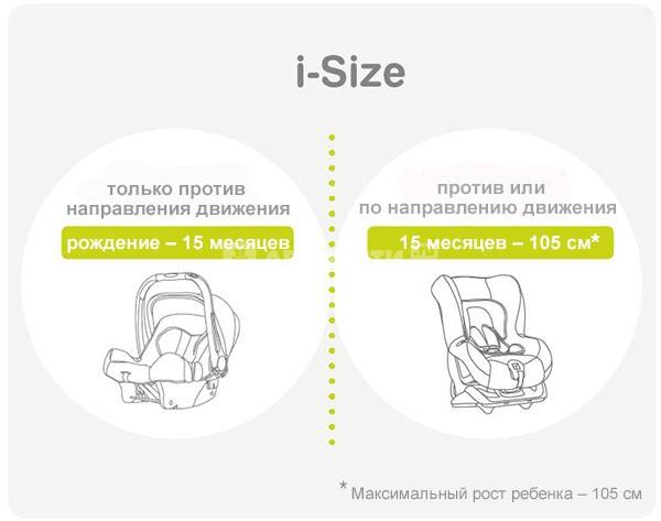 i-Size